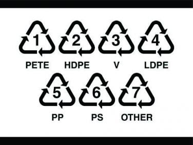 Nhớ kỹ những ký hiệu này trên đồ dùng nhựa sẽ giúp bạn sống lâu hơn